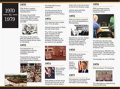 timeline1970s.jpg