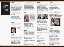 timeline1990s.jpg