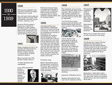 timeline1930s.jpg