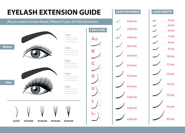 Eyelash extension chart by barbies beaut