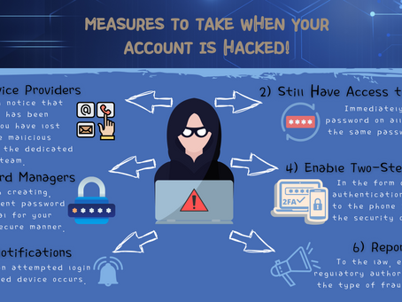 Measures to take when your account is hacked