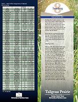 Tallgrass Prairie seeding methods pg1 co