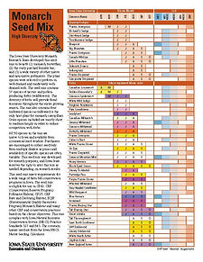 Monarch Seed Mix_High Diversity pg1 cove