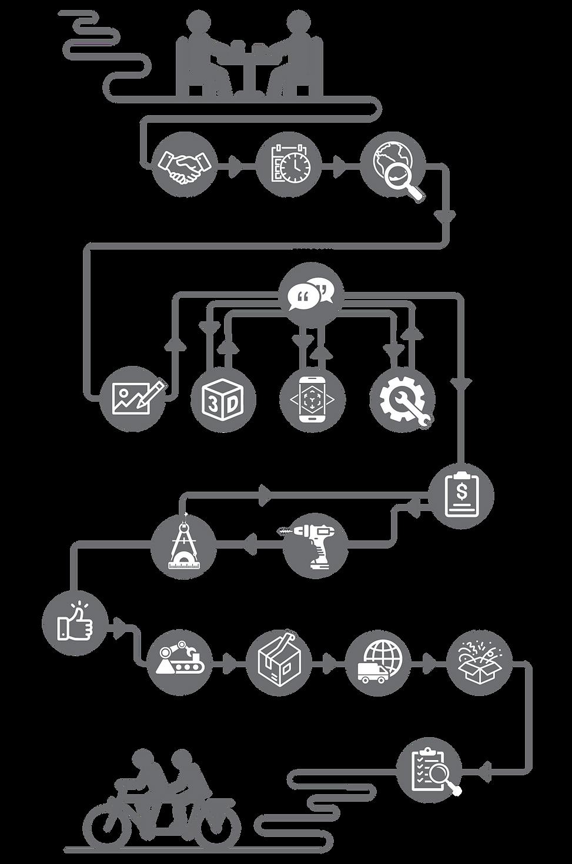 Design Process-06.png
