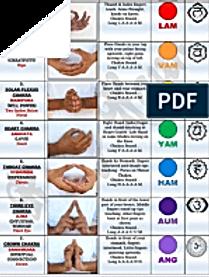 Mudra Chart