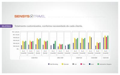 sensys travel - apresenta-7.jpg