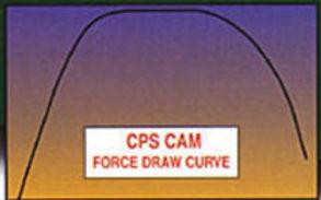 CPS draw curve.jpg