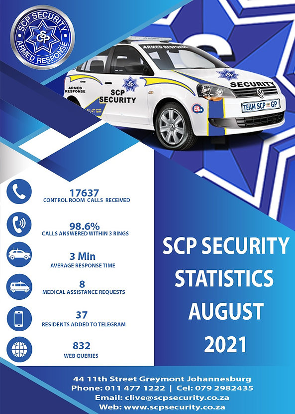 SCP Stats August 2021_edited.jpg