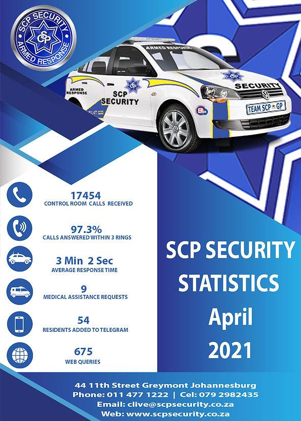 SCP Stats April  2021.jpg