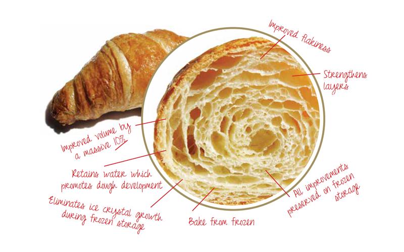 Bakesure BakeFreeze Croissant Improver