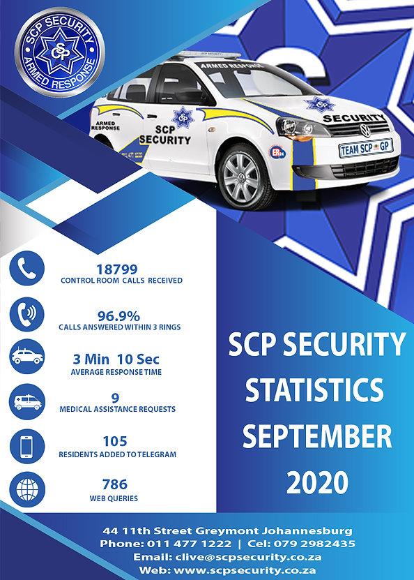 SCP Stats SEPTEMBER .jpg