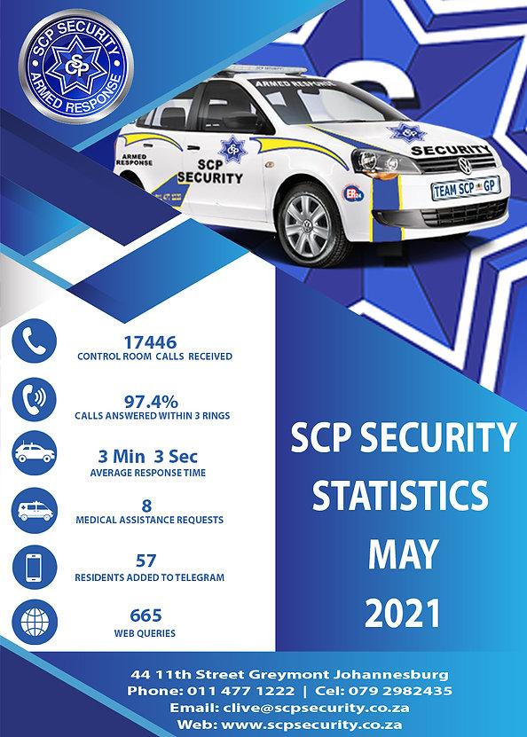 SCP Stats May  2021.jpg