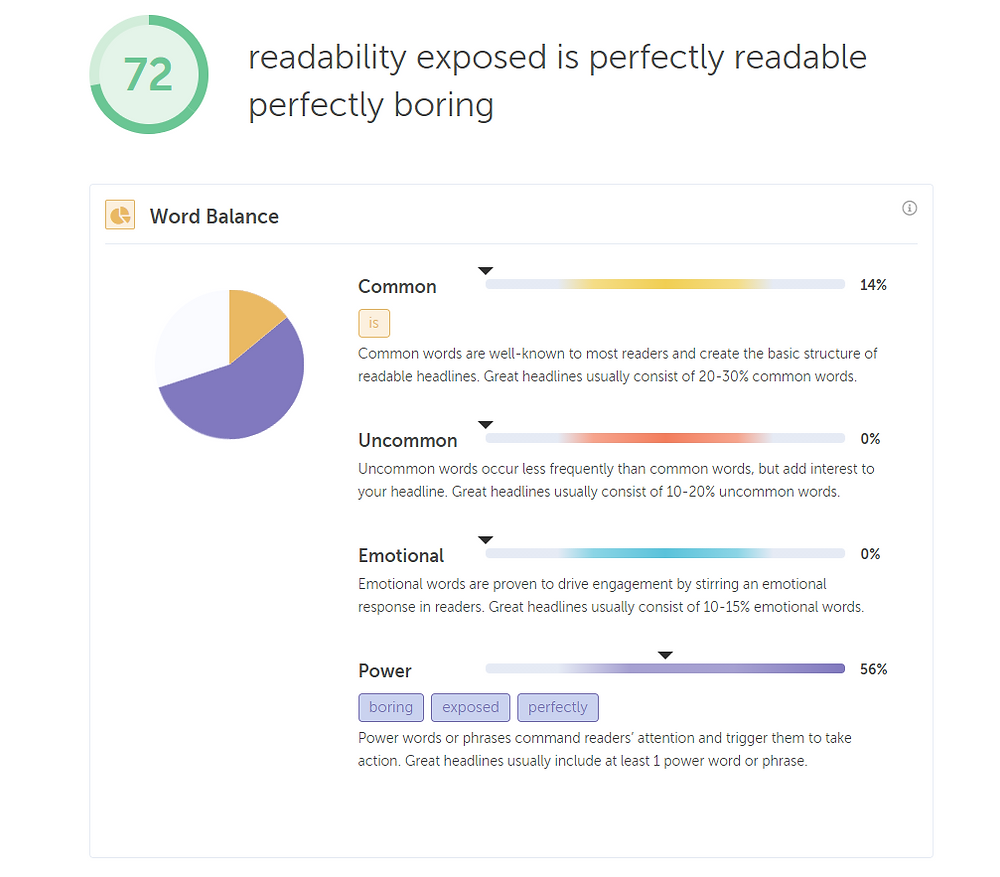 headline analyzer results
