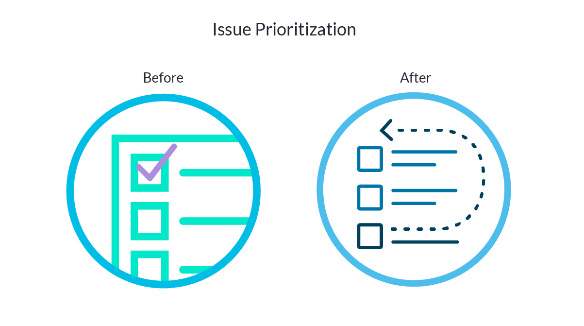 Issue Prioritization_2x
