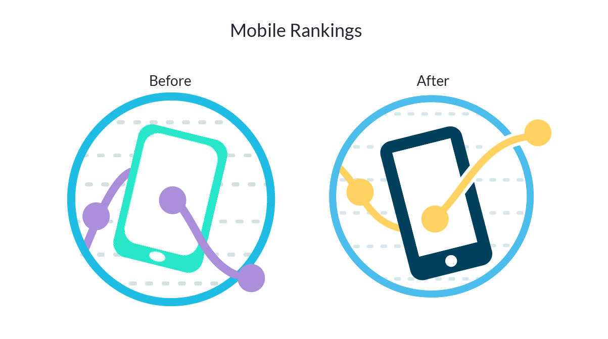 Mobile Rankings_2x