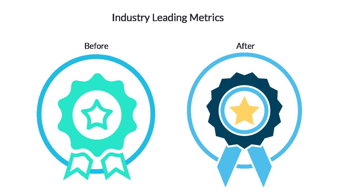Industry Leading Metrics_2x