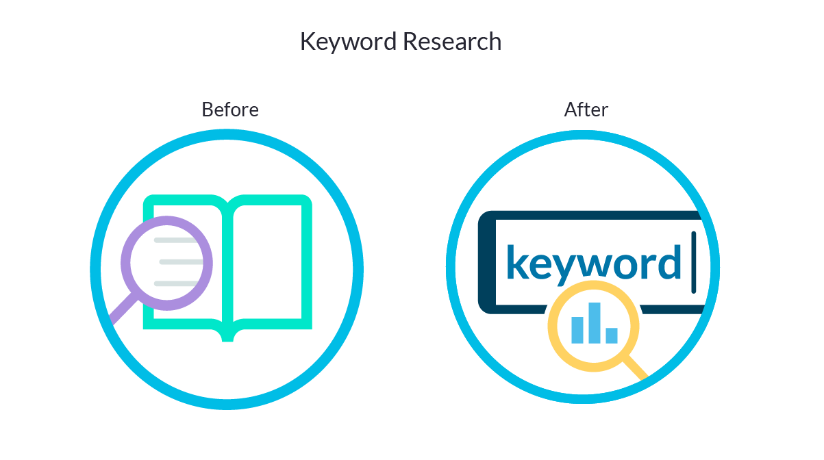 Keyword Research_2x