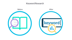 Keyword Research_2x