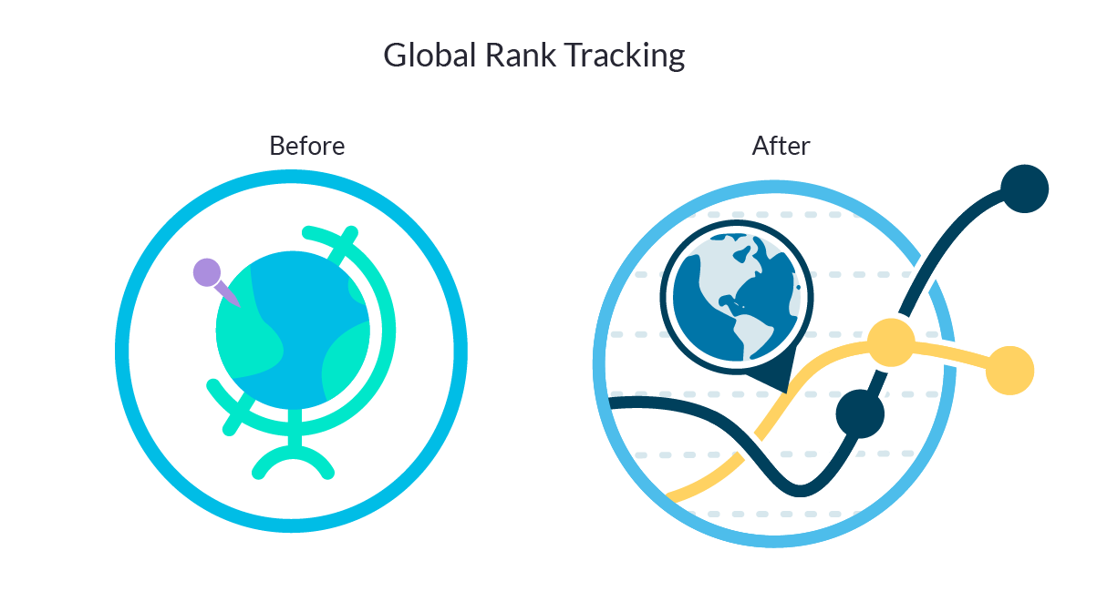 Global Rank Tracking_2x