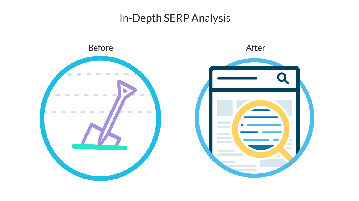 In-Depth SERP Analysis_2x
