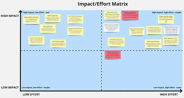 Impact_Effort_Matrix.png