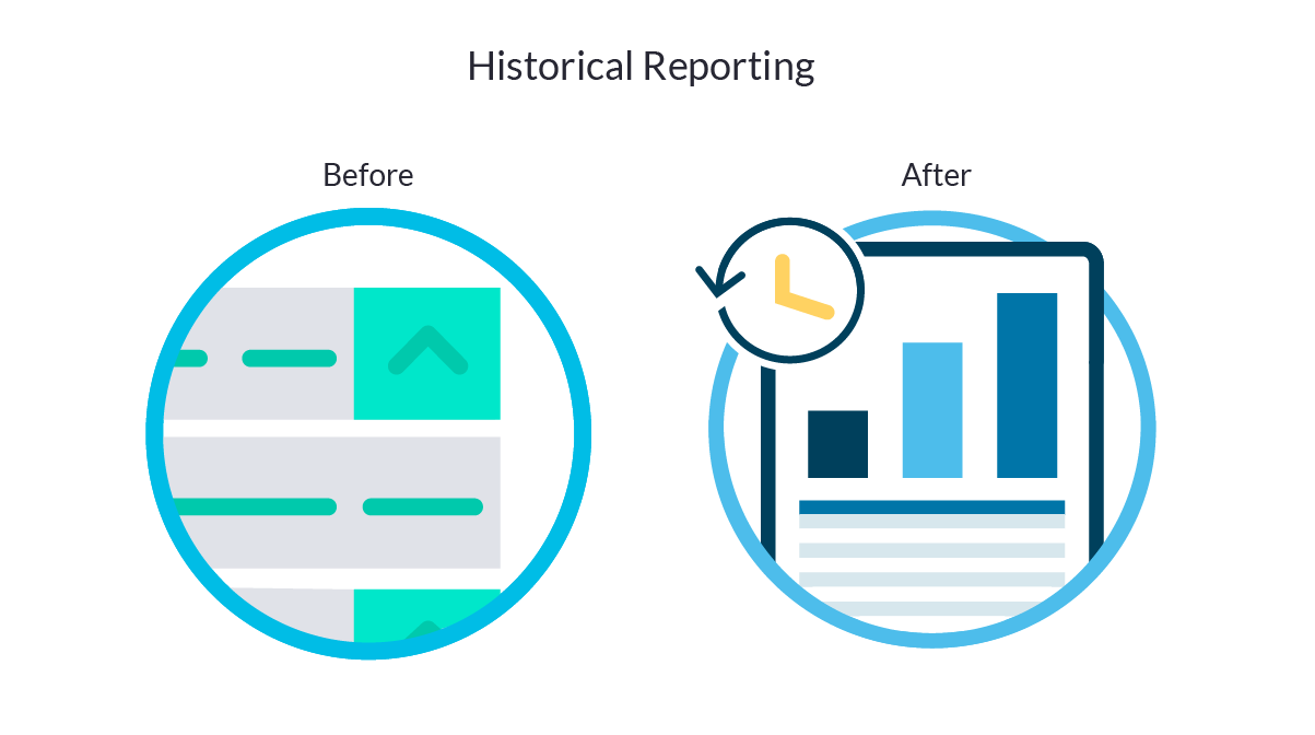 Historical Reporting_2x