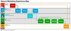Gliffy_Diagram