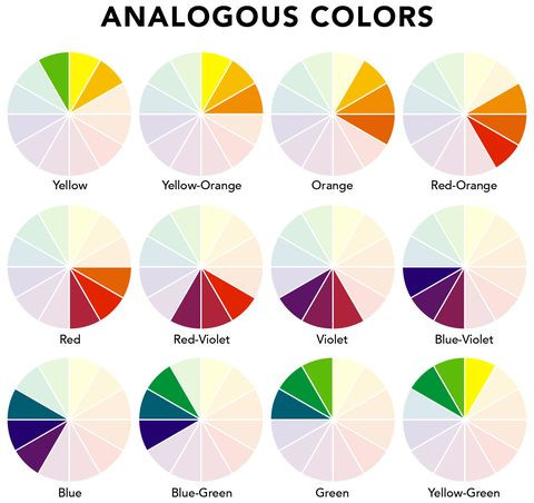 A visual representation of different analogous color schemes.