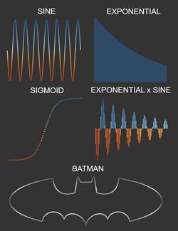 Cartesian Functions