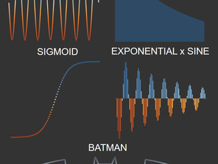 Plotting Functions – Part 1: Using Cartesian Coordinates