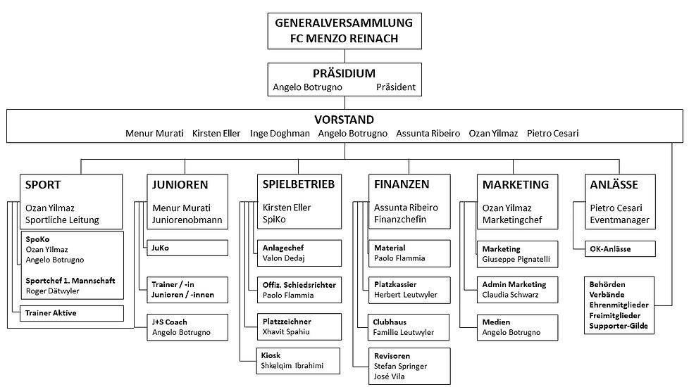 Organigramm_Juni_21.png