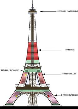 Eiffel Tower hotel