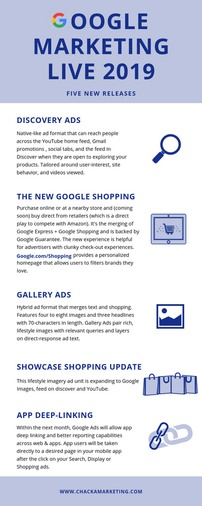 Five Updates You Should Know About from Google Marketing