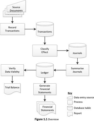 1.1 Overview.jpg
