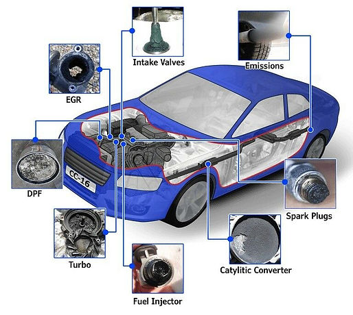 Car/Vehicle engine hydrogen carbon cleaning, Leicester, Leicestershire