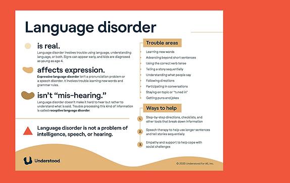 Language Disorder Slide.png