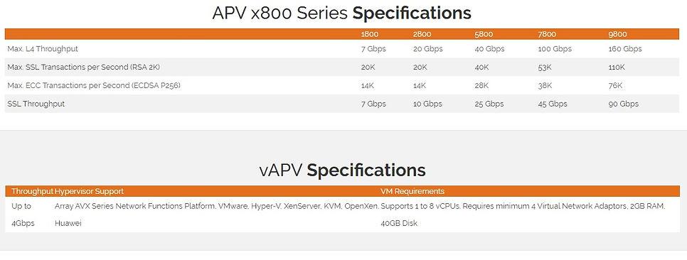 APV x800 Series Specifications.jpg