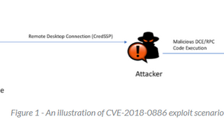 Windows RDP Güvenlik Açıklığı