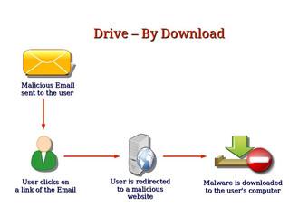 Drive-by Download Saldırıları