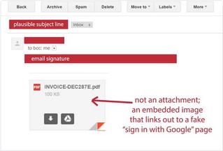 Gmail'e gelen sahte eklentilere dikkat!
