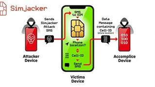 Yeni SIM Kart Zafiyeti Kullanılarak Bir SMS ile Telefon Ele Geçirilebiliyor