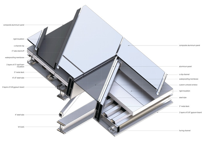 A4_3D Detail [P1 Roof].jpg