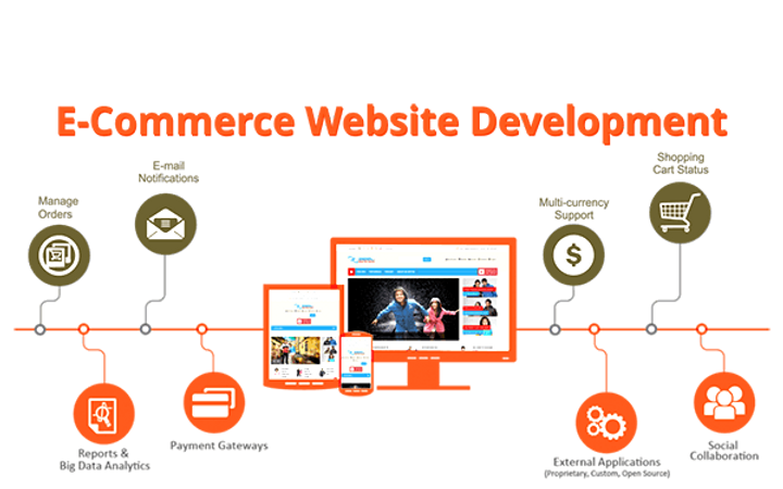 ICT-Systems-E-Commerce-Website-Design-Se