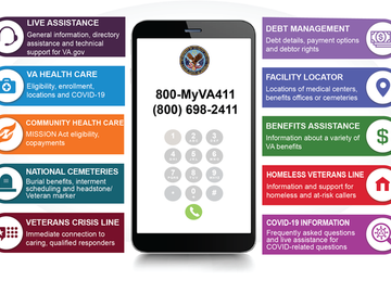 1-800-MyVA411: One phone number to reach VA
