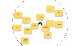 STAKEHOLDERS MAP.png