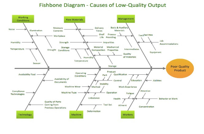 2007 Fishbone2.jpg