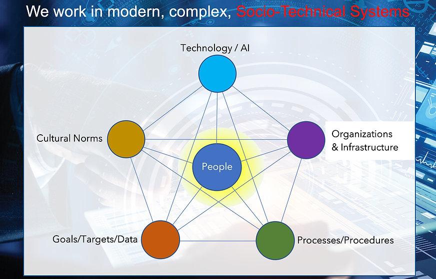 SOCIO-TECHNICAL SYSTEMS.jpg