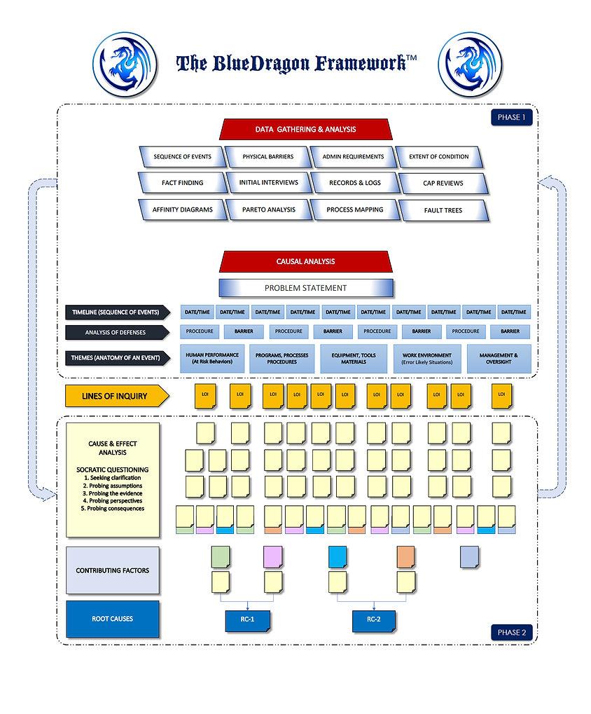 BlueDragon Framework R9.jpg
