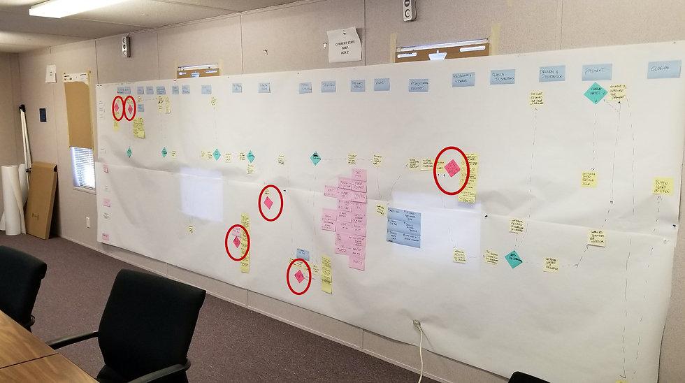 SRNS Procurement - Process Map.jpg