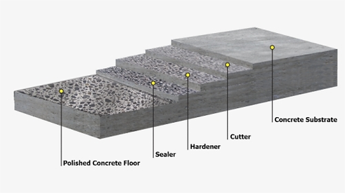 polished concrete.png